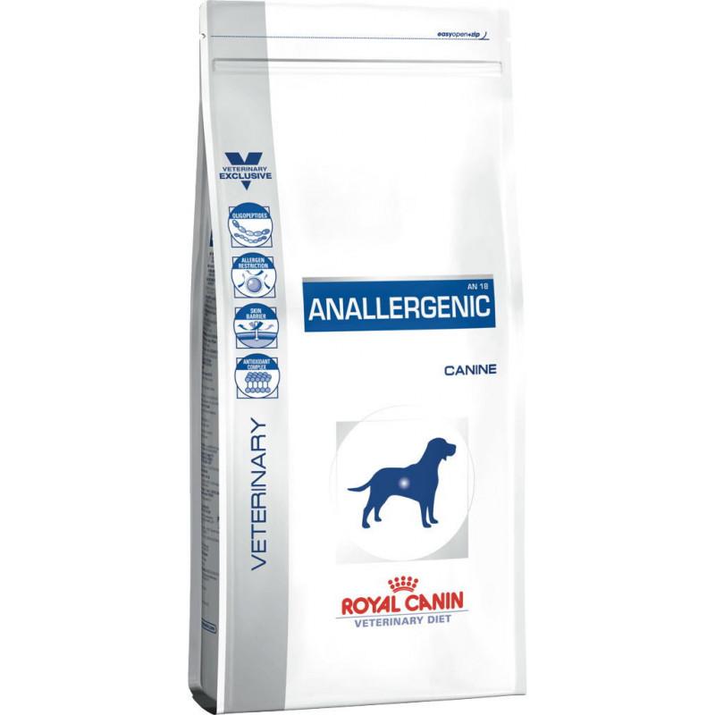 Royal Canin Anallergenic гипоаллергенная диета для собак