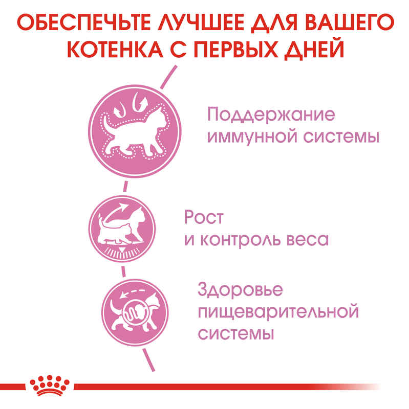 Royal Canin (Роял Канин) Kitten Sterilised - Сухой корм с птицей для котят после стерилизации - Фото 5