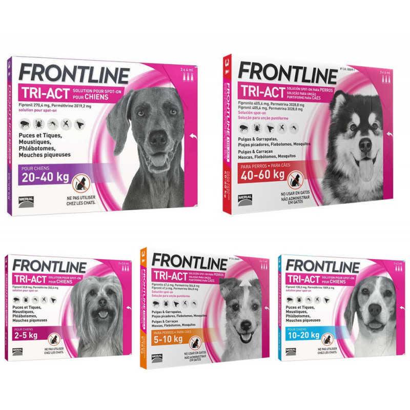 Frontline (Фронтлайн) by Merial - Frontline Tri-Act. Противопаразитарный препарат Фронтлайн Три-акт от блох, вшей, клещей и комаров для собак