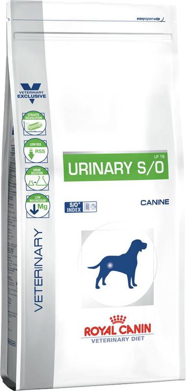 Royal Canin (Роял Канин) Urinary S/O Dog - Сухой корм для собак при заболеваниях мочевыделительной системы - Фото 2